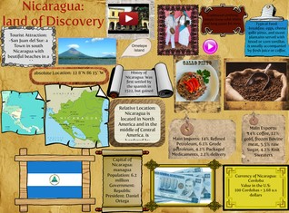 Nicaragua: land of discovery