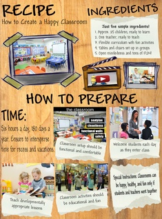 Recipe for a Happy Classroom