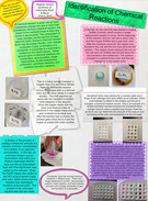Identification of Chemical Reactions's thumbnail