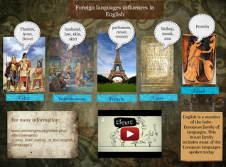 Foreign Language Influences in English