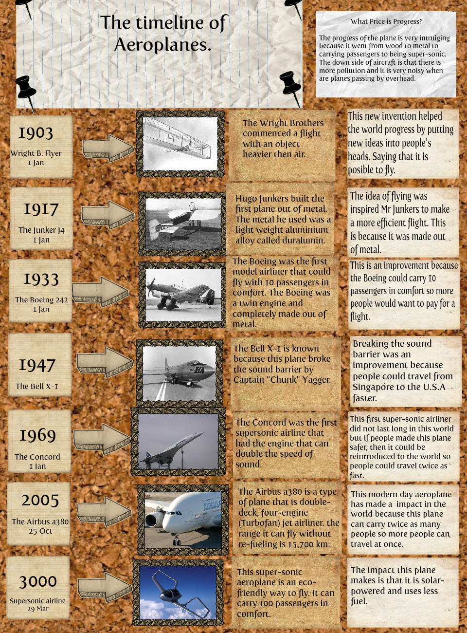 The timeline of Aeroplanes