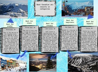 Best Canadian Ski Resorts on Categories
