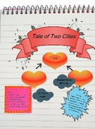Tale of Two Cities love triangle's thumbnail