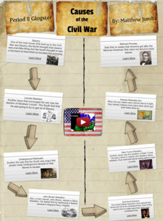 Causes of The Civil War