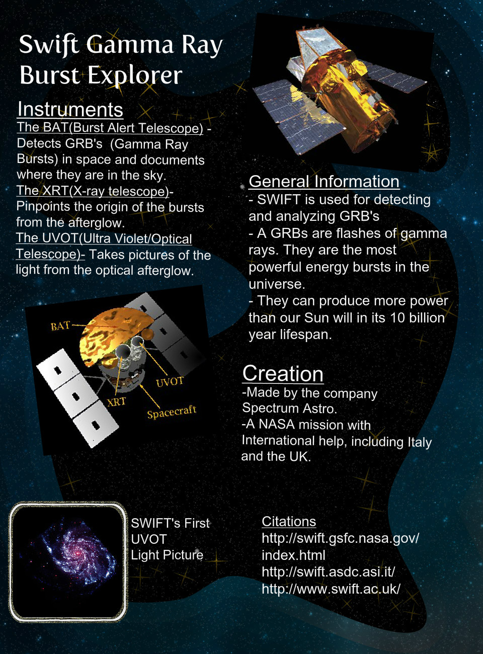 Satellites and Telescopes Project