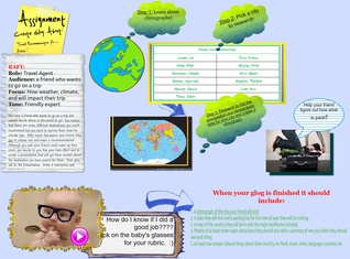 Climates and Ecosystems Project