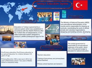 Turkey´s Education System