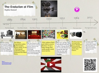 The Evolution of Film
