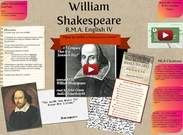 William Shakespeare's thumbnail