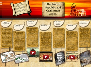 Roman Republic and Civilization