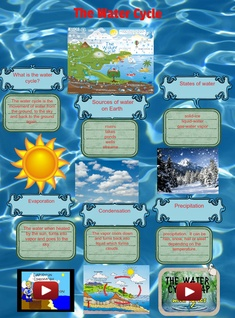 [2015] ELIER (Gonzalez 2014-15): Water Cycle