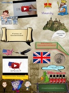 Forms of Government's thumbnail
