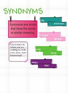 synonyms poster's thumbnail