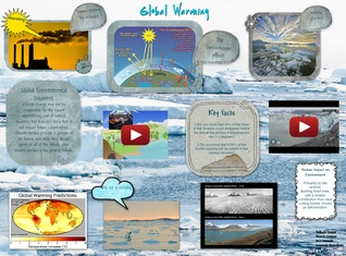 Global Warming (Melting)