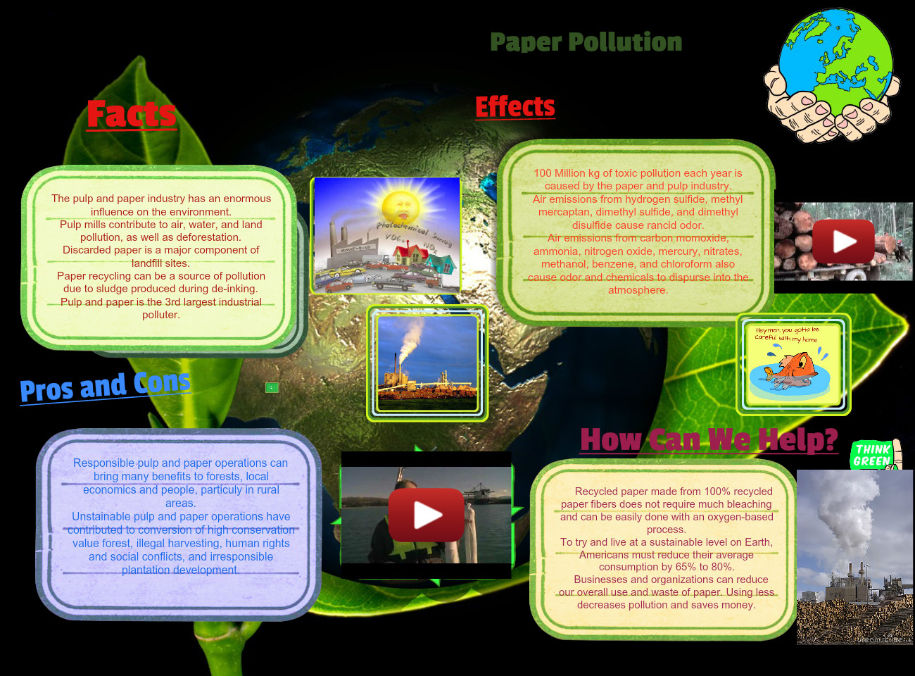 Paper pollution