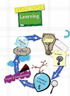 Learning-Processes