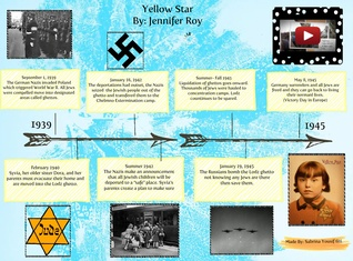 Historical Fiction Timeline: Yellow Star