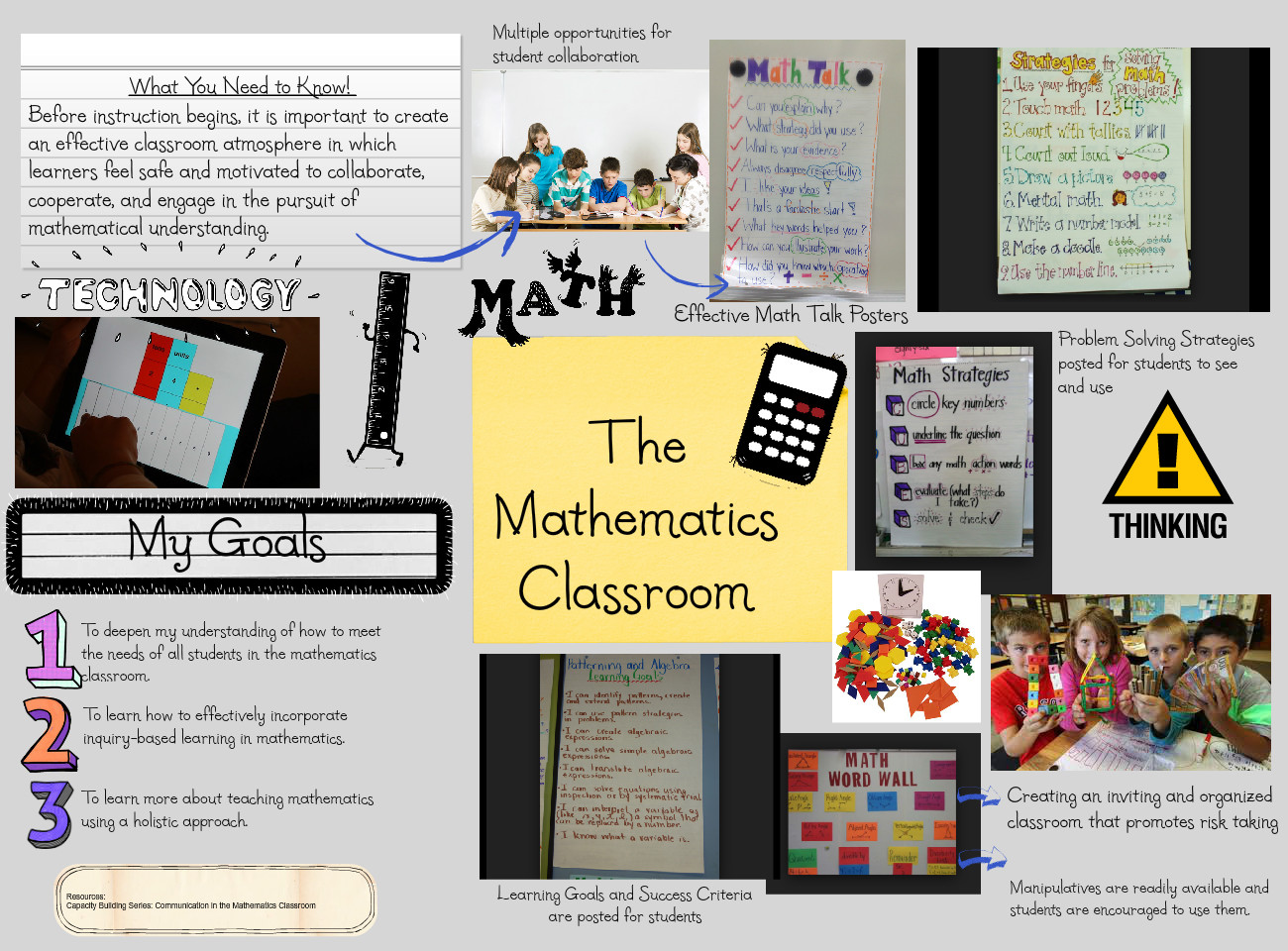 The Mathematic Classroom