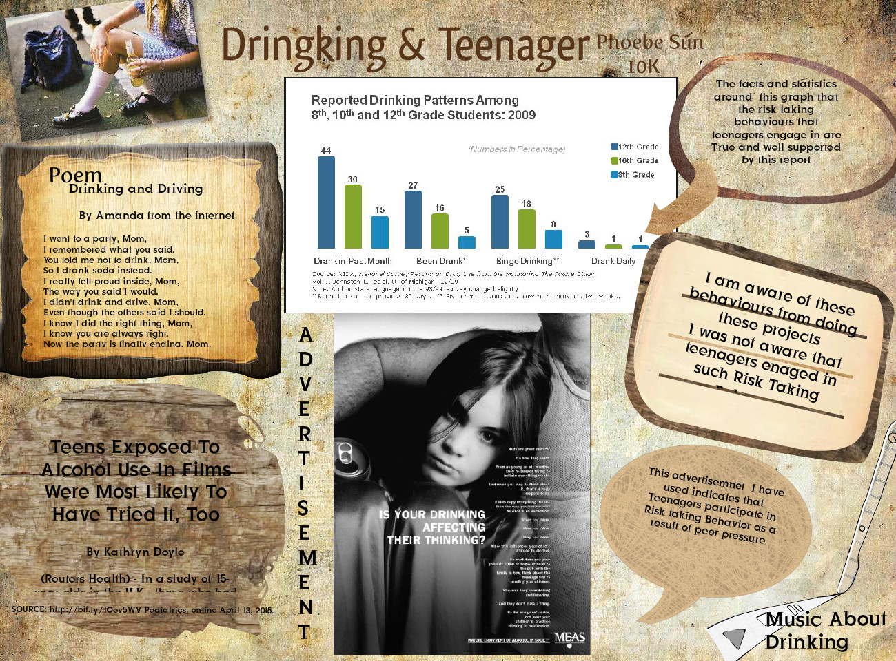 Drinking & Teenager