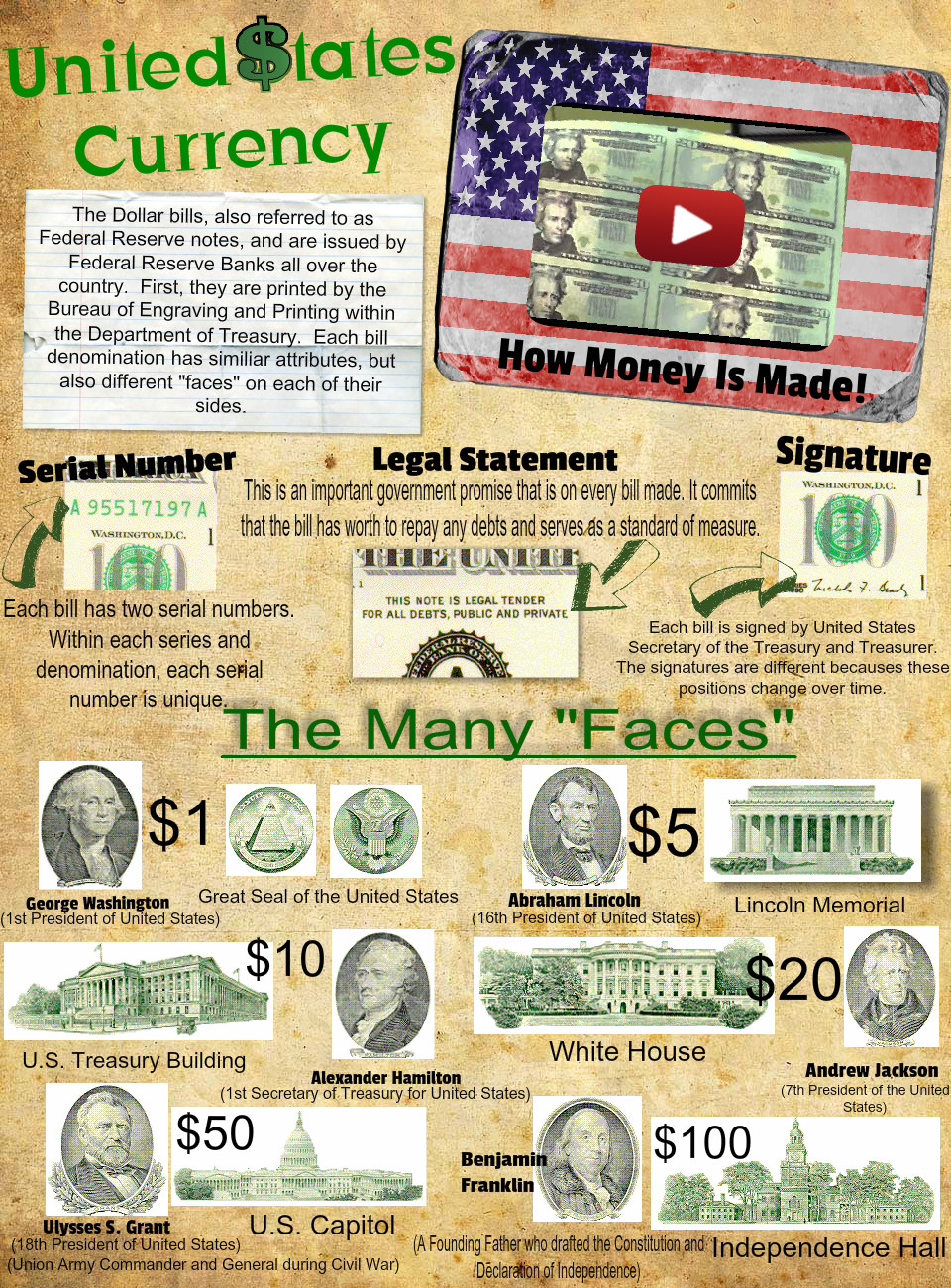 United States Currency: american, bills, bucks, cash, currency